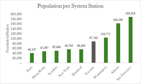 Demographics | Toronto's Vital Signs 2016